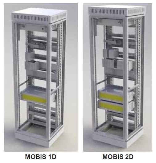 MOBIS-3  MOBIS (Mechanical Optical Block Interface System) MOBIS 3